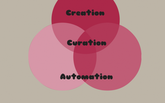 Is Automation The Answer To All Your Digital Marketing Problems?